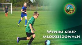 Wyniki grup młodzieżowych /28-31 sierpnia/