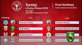 Finał strefowy rozgrywek Pucharu Prezesa PZPN