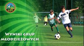 Wyniki grup młodzieżowych /20-23 września/
