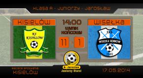 Wysoka przegrana juniorów w Kisielowie