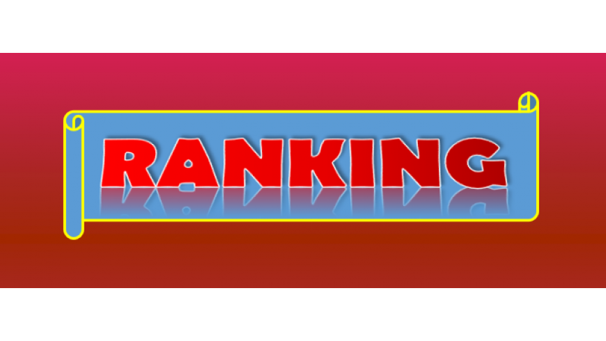 Ranking FIFA, czerwiec 2020