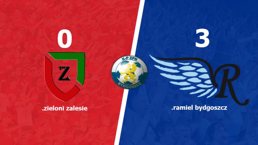 20.09.2015 Zieloni Zalesie - RAMIEL Bydgoszcz